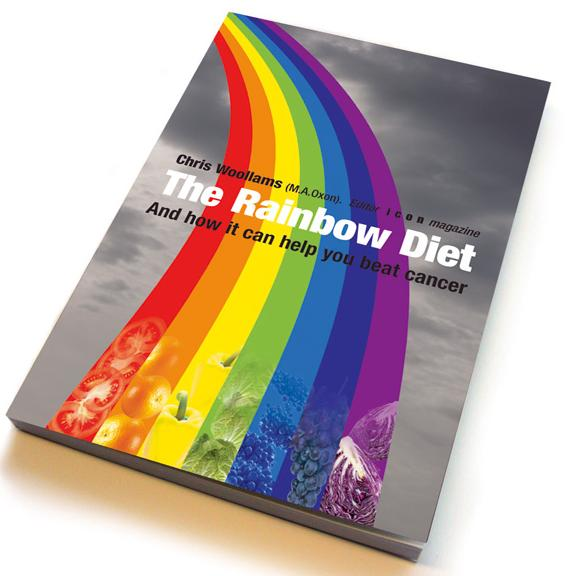 Rainbow Diet and How It Can Help You Beat Cancer