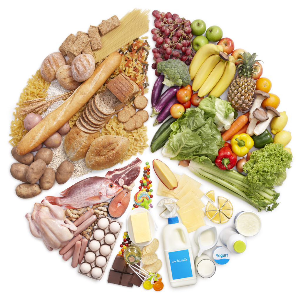 Diet Therapies as Alternative Cancer Treatments