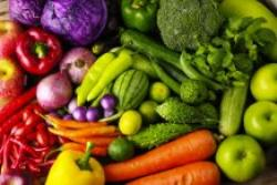 Vegetarian Diet changes you genes over time!